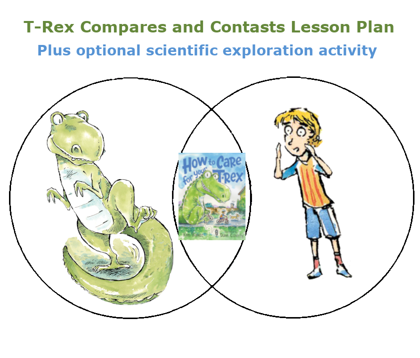 T-Rex Compares and Contrasts Lesson Plan with scientific exploration activity