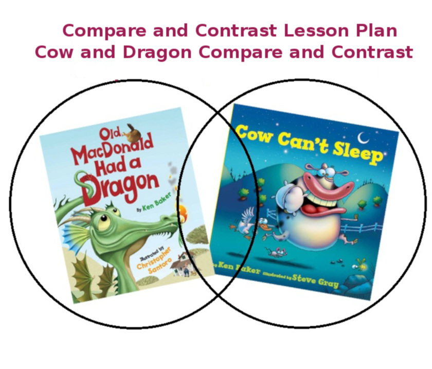 Dragon and Cow Compare and Contrast Lesson Plan