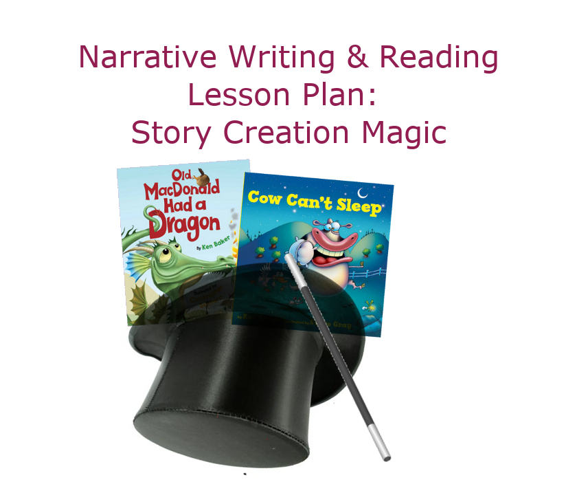 Narrative Writing & Reading Core Skills Lesson Plan: Story Creation Magic: Character, Setting, and Plot Lesson Plan