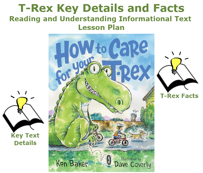 T-Rex Details and Facts Lesson Plan